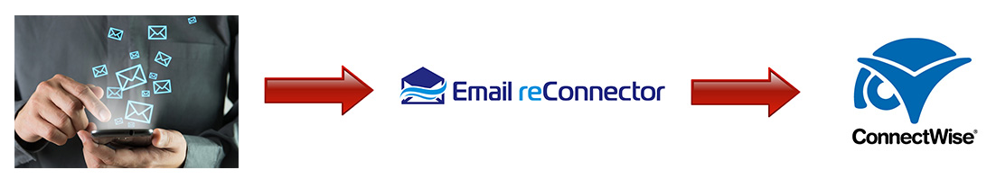 Email Reconnector