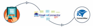 Connecting stray emails to ConnectWise Manage